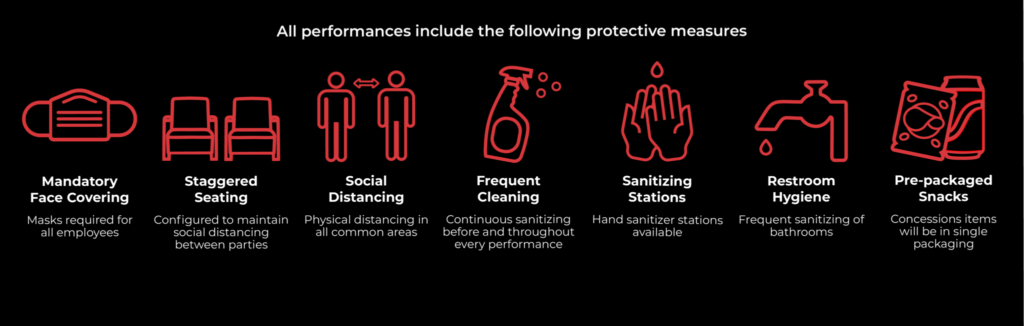 A list of protective measures at all concerts, including mandatory face covering, staggered seating, social distancing, frequent cleaning, sanitizing stations, restroom hygiene, and pre-packaged snacks.